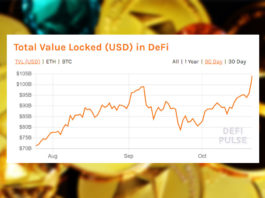Total Value locked in DeFi smashes past $101B as rally extends beyond Bitcoin [BTC]